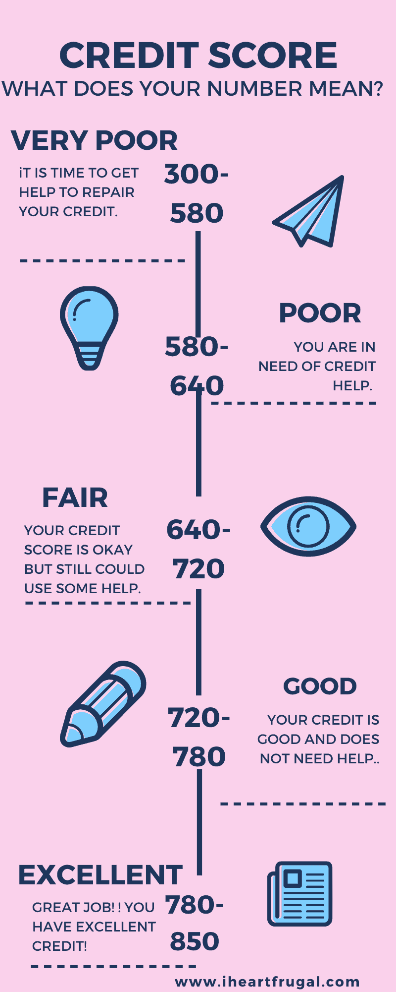 Do you need to raise your credit score by 200 points?