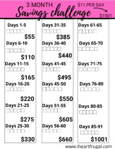 Save $1000 in three months free printable #freeprintable #savingschallenge #savemoney