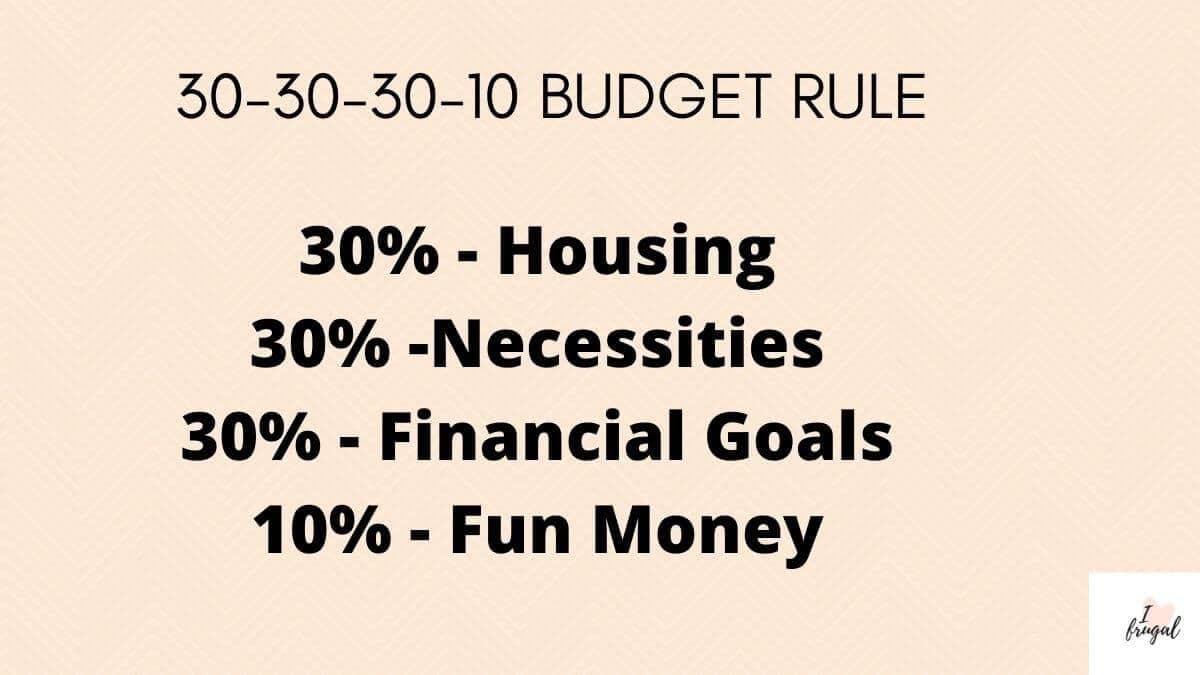 30-30-30-10 Budget Rule Categories